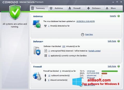 Skærmbillede Comodo Internet Security Windows 8
