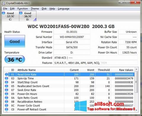 Skærmbillede CrystalDiskInfo Windows 8