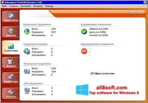 Skærmbillede Ashampoo Firewall Windows 8