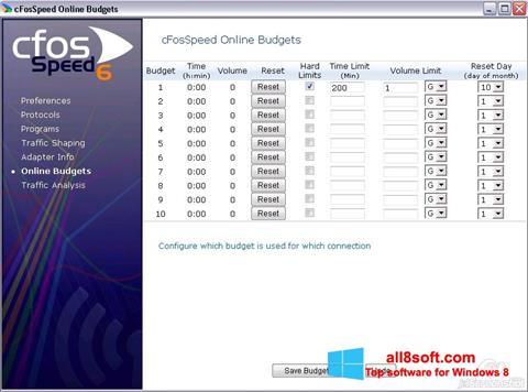 Skærmbillede cFosSpeed Windows 8
