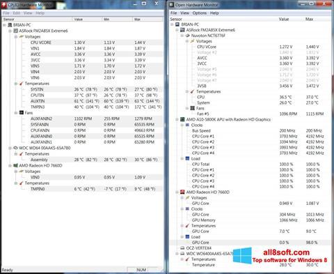 Skærmbillede Open Hardware Monitor Windows 8